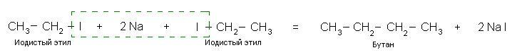 Тема: Получение бутилена из этилового спирта. Формула: Получение бутана из иодистого этила.