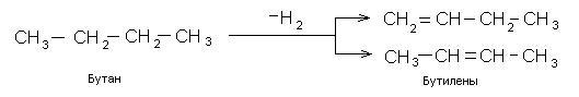 Тема: Получение бутилена из этилового спирта. Формула: Получение бутилена из бутана.