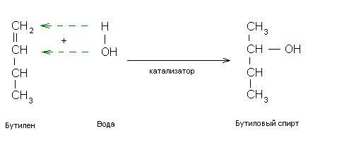 Тема: Получение бутанола из этилового спирта. Формула: Получение бутанола из бутилена.