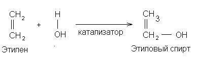 Тема: Получение бутанола из этилового спирта. Формула: Гидрирование углеводородов - реакция гидратации