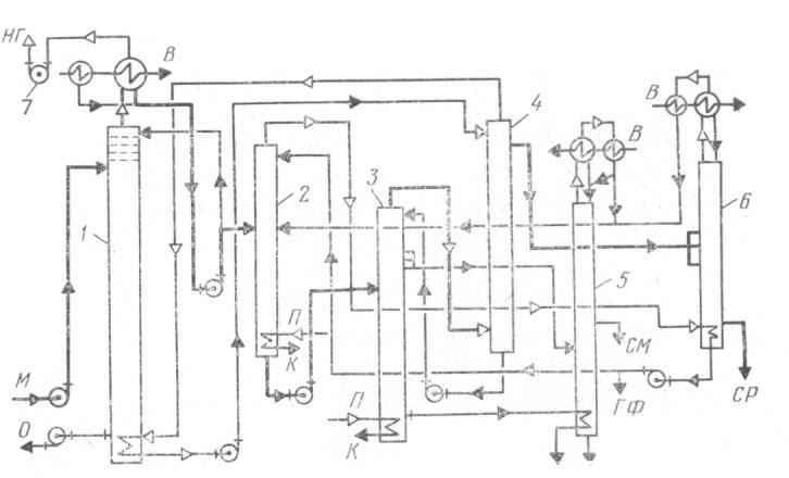 Схема вакуумной