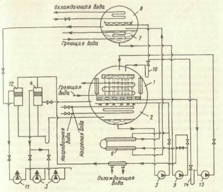 Схема абсорбционного